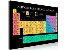 Quadro - Mendeleev's Table (1 Part) Wide