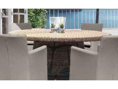 TABLE ETTOLRAHC I
