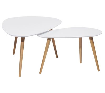 SET TABLES SUPPORT CT-901