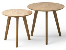 SET TABLES SUPPORT CT-010