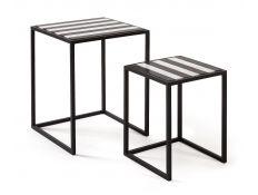 SET TABLES SUPPORT YRREKS