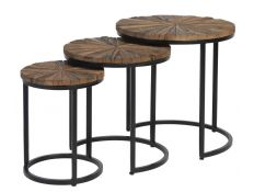 SET SUPPORT TABLES LUKAN